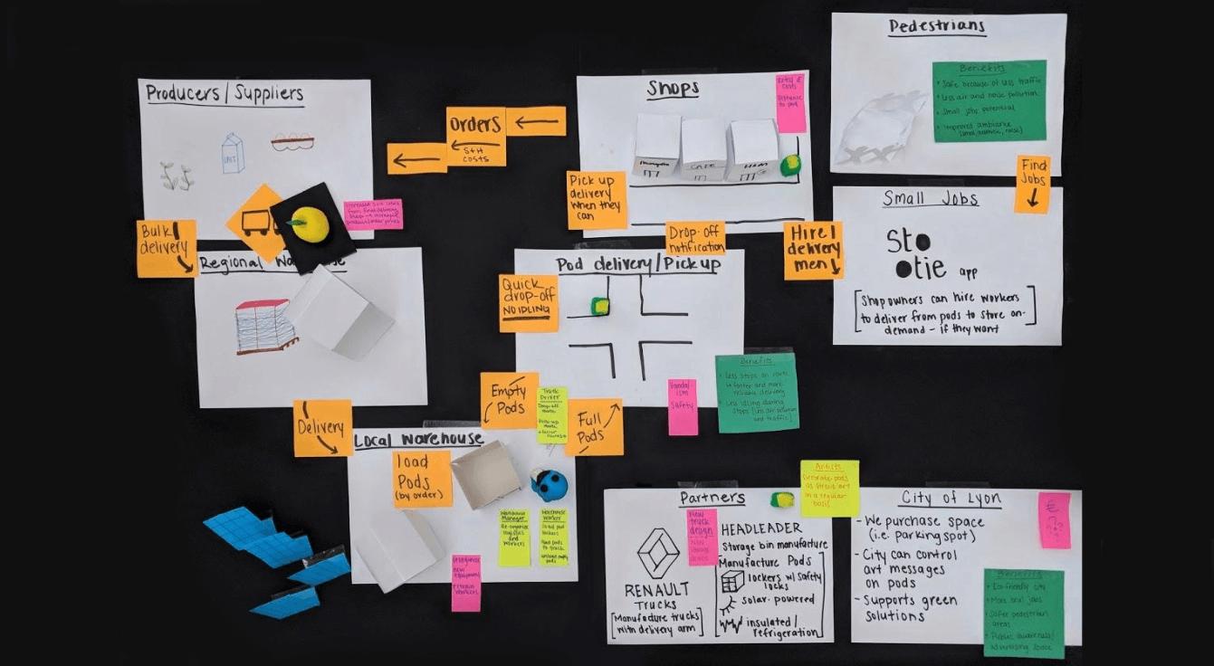 management innovation design